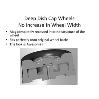 Deep Dish Cap